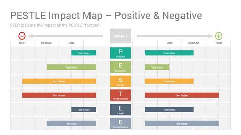 pestle analysis keynote template slidesalad