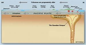 Plate Tectonics  U2013 Introduction To Physical Geography