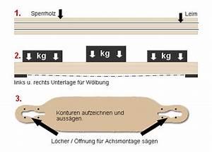 Longboard Selber Bauen : longboard selber bauen bauanleitung ~ Frokenaadalensverden.com Haus und Dekorationen