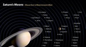 Saturn's inner moons may have formed only recently, from a ...
