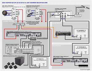 U Verse Wiring Diagram Of Connections