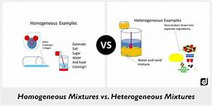 Difference between Homogeneous and Heterogeneous Mixtures