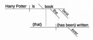Passive Voice Sentence Diagram