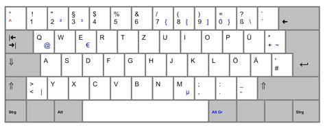 Keyboard Layout German Keyboard Layout