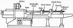 Geo Metro 3 Cylinder Engines Diagram