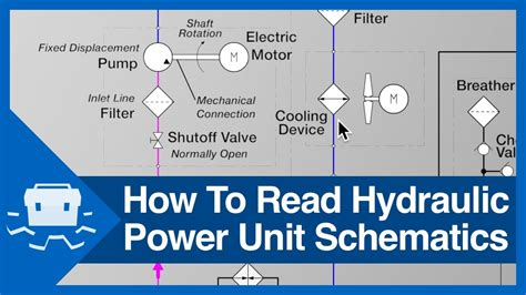 How Read Hydraulic Power Unit Schematics Youtube