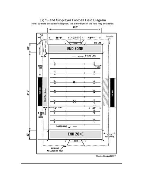 football field diagram template blank