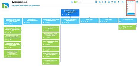 Customize Sitemaps