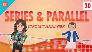 Watch Full Episodes Online Of Crash Course Physics On Pbs