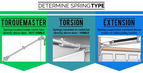 Garage Door Extension Springs For Sale by Garage Door Repair Okc We Offer Same Day Service