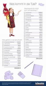 Baby Liste Erstausstattung : baby erstausstattung bis schule wie teuer ist ein kind wirklich ~ Eleganceandgraceweddings.com Haus und Dekorationen