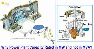 Why Power Plant Capacity Rated In Mw And Not In Mva