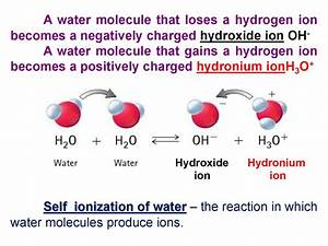 Autoionization Of Water Hydrolysis Of Salts
