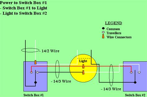 12 Volt 3 Way Switch Light Wiring Diagram by 3 Way Switch Wiring Diagram Variation 5 Electrical