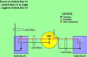 Diagram 3 Way Switch Wiring Diagram Variation Full Version Hd Quality Diagram Variation Anawiringx18 Locandadossello It