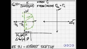 Ex  9 1 Nyquist Sketch
