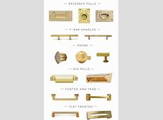 Design in Mind Gold and Brass! Coats Homes Highland