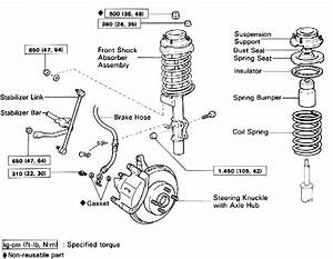 Strut Suspension Diagram Pictures To Pin On Pinterest