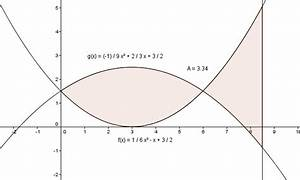 Abstand Zweier Funktionen Berechnen : fl che berechnen von fischlogo integral mathelounge ~ Themetempest.com Abrechnung