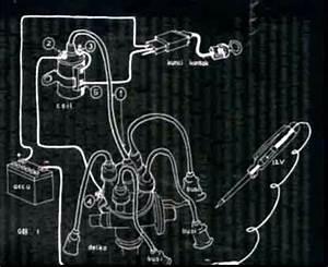 Suzukijeepinfo  Ignition Scheme