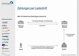 Lastschrift Rechnung : sepa lastschrift einzug per lastschriftverfahren schwarz ~ Themetempest.com Abrechnung