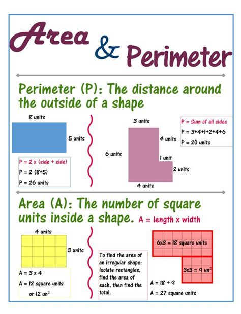 Geometric Measurement Recognizing Perimeter  Area And Perimeter Wall Chart For 3rd Grade Easy