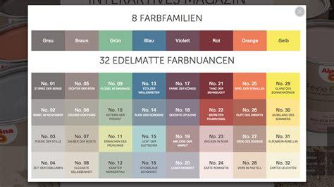 neue wandfarben mit alpina feine farben spritz weissabsolutamani