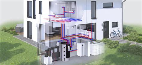vmc dans une chambre la ventilation flux thermodynamique bienchezmoi