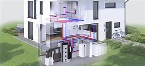 Prix Vmc Double Flux : vmc double flux thermodynamique fonctionnement et prix ~ Premium-room.com Idées de Décoration