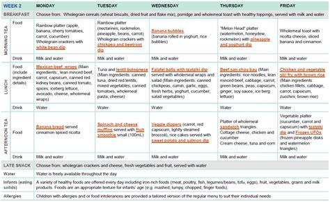 sample  week menu  long day care healthy eating