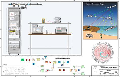 rf microwave wireless analog block diagrams stencils