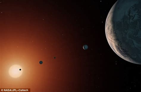 Trappist Could Billion Years Old Study Finds
