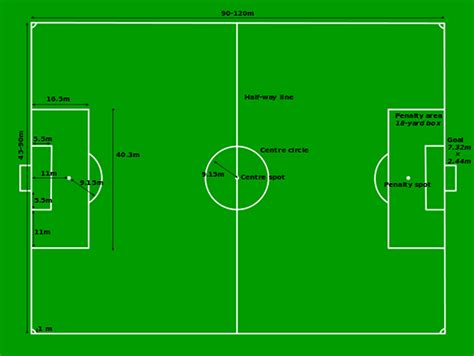 soccer field dimensions vary  age
