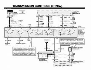 4r70w Transmission Wiring Diagram