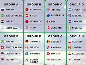World Cup 2018 Group Schedule Including Time and Dates ...
