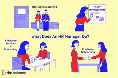 Manager Human Job Resources Sample Examples Sales