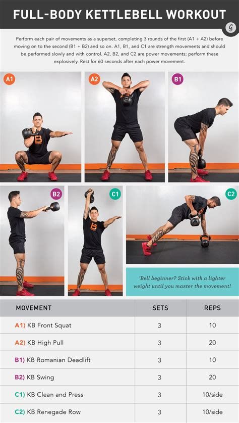 kettlebell workout fitness body beginners ultimate inspiration beginner training level any