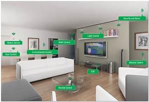 Samsung Smart Home : zigbee support coming to samsung smartphones samsung rumors ~ Buech-reservation.com Haus und Dekorationen