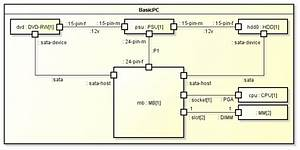 Composite Structure Diagrams