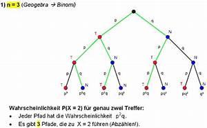 Bernoulli Kette N Berechnen : bernoulli experimente ~ Themetempest.com Abrechnung