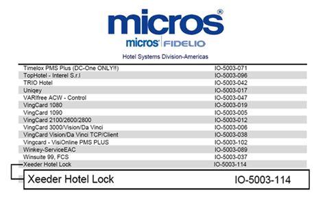 Micros Opera Help Desk by Print