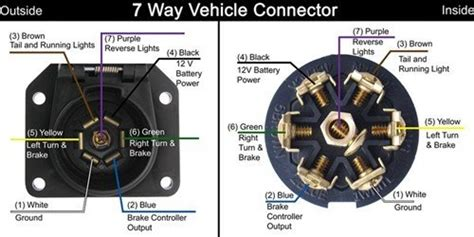 Trailer Light Connection Diagram by Need Wiring Diagram For 1986 Cargo Enclosed Trailer