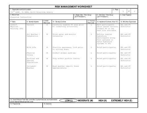 Family Earthquake Response Kit, Sample Evacuation Plans Pdf, Risk Assessment Worksheet Template