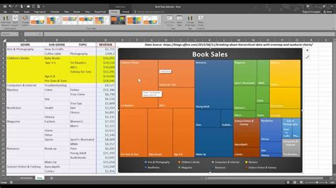 create  tree map  excel  youtube