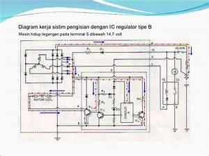 Charging System Ruri