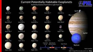 Gliese 832C: Nearby Planet Is 'Most Earth Like' Ever ...