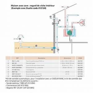 Vmc Pour Cave : kit puits canadien pour vmc 125 maison avec cave ~ Edinachiropracticcenter.com Idées de Décoration