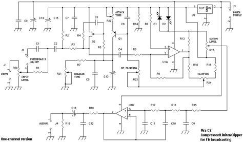 Pira Compressor Limiter Clipper For Broadcasting