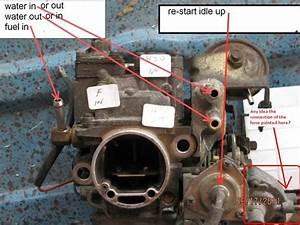 Suzuki Multicab Carburetor Diagram