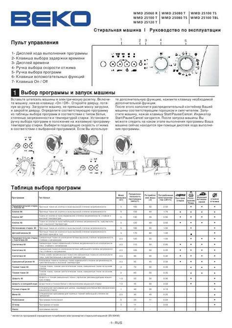 mode d emploi lave linge beko 699 avis pour le beko wmd 25100 t d 233 couvrez le test essai et comparatif avec le lave linge